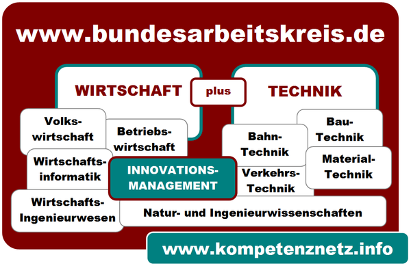www.bundesarbeitskreis.de